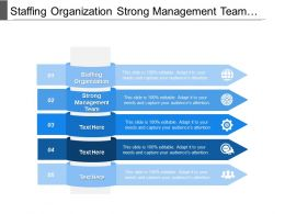 Staffing Organization Strong Management Team Retaining Talented Employees