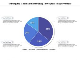 Staffing Pie Chart Demonstrating Time Spent In Recruitment