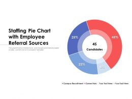 Staffing Pie Chart With Employee Referral Sources