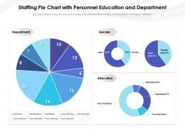 Staffing Pie Chart With Personnel Education And Department
