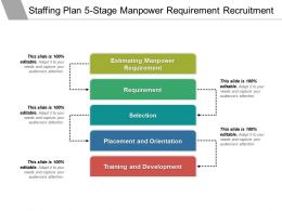 Staffing Plan 5 Stage Manpower Requirement Recruitment
