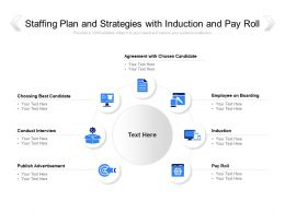 Staffing Plan And Strategies With Induction And Pay Roll