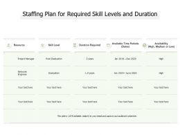 Staffing Plan For Required Skill Levels And Duration