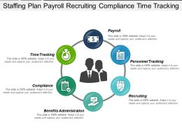 Staffing Plan Payroll Recruiting Compliance Time Tracking