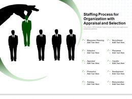 Staffing Process For Organization With Appraisal And Selection
