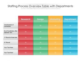 Staffing Process Overview Table With Departments