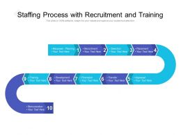 Staffing Process With Recruitment And Training