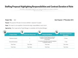 Staffing Proposal Highlighting Responsibilities And Contract Duration Of Role