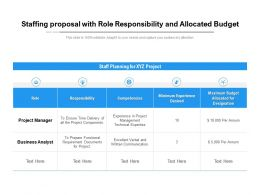 Staffing Proposal With Role Responsibility And Allocated Budget