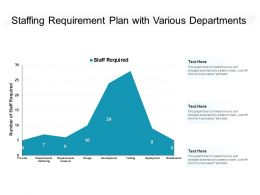Staffing Requirement Plan With Various Departments
