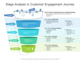 Stage Analysis In Customer Engagement Journey