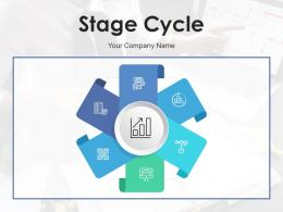 Stage Cycle Illustrating Marketing Production Orientation Consumer Awareness Evaluation