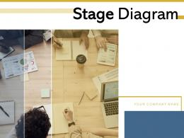 Stage Diagram Analyze Situation Roadmap Portfolio Finance Process Business Innovation