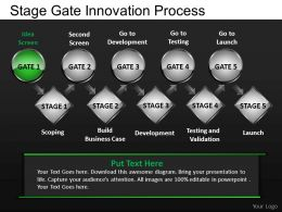 Stage Gate Innovation Powerpoint Presentation Slides DB