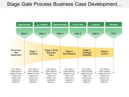 Stage Gate Process Business Case Development Launch Review