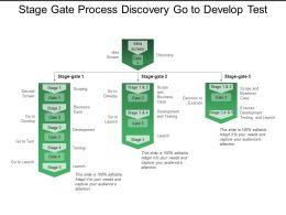 Stage Gate Process Discovery Go To Develop Test