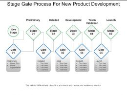 Stage Gate Process For New Product Development