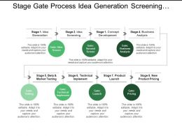 Stage Gate Process Idea Generation Screening Development