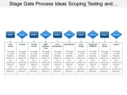 Stage Gate Process Ideas Scoping Testing And Launch
