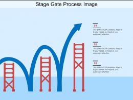 Stage Gate Process Image
