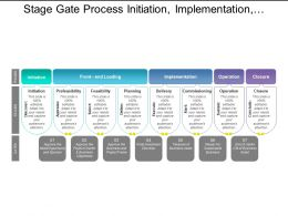 Stage Gate Process Initiation Implementation Operation