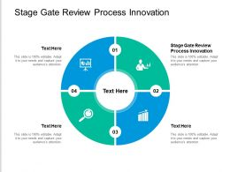 Stage Gate Review Process Innovation Ppt Powerpoint Presentation Professional Picture Cpb