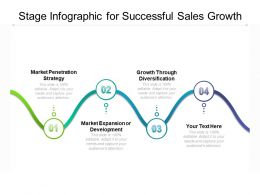 Stage Infographic For Successful Sales Growth