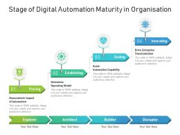 Stage Of Digital Automation Maturity In Organisation