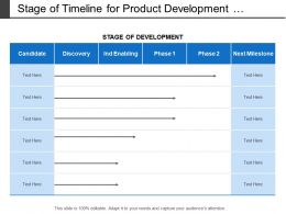 Stage Of Timeline For Product Development Pipeline Include Product Candidate And Next Milestone