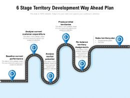 Stage Territory Development Way Ahead Plan