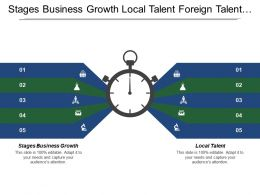 stages_business_growth_local_talent_foreign_talent_operational_efficiency_Slide01