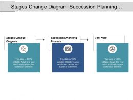 Stages Change Diagram Succession Planning Process Strategic Goals Cpb