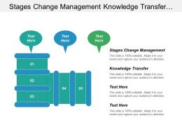 Stages Change Management Knowledge Transfer Strategic Business Planning Cpb