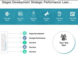 Stages Development Strategic Performance Lean Manufacturing Consumer Behaviour Cpb