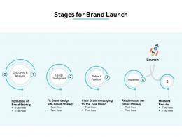 Stages For Brand Launch