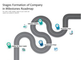 Stages Formation Of Company In Milestones Roadmap