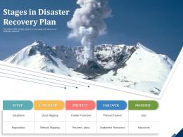 Stages In Disaster Recovery Plan