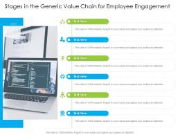 Stages In The Generic Value Chain For Employee Engagement Infographic Template