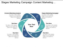 Stages Marketing Campaign Content Marketing Analysis Market Segmenting Cpb
