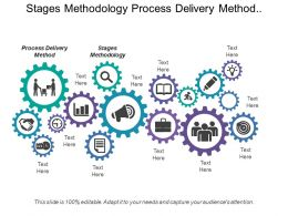 Stages Methodology Process Delivery Method Marketing Sales Data