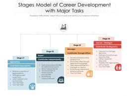 Stages Model Of Career Development With Major Tasks