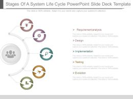Stages Of A System Life Cycle Powerpoint Slide Deck Template