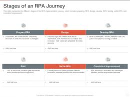 Stages Of An RPA Journey Ppt Powerpoint Presentation Ideas Graphic Tips