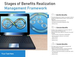 Stages Of Benefits Realization Management Framework