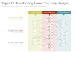 Stages Of Brainstorming Powerpoint Slide Designs