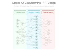 Stages Of Brainstorming Ppt Design