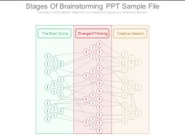 Stages Of Brainstorming Ppt Sample File