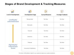 Stages Of Brand Development And Tracking Measures Ppt Powerpoint Slides