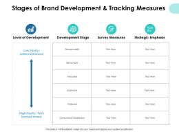 Stages Of Brand Development And Tracking Measures Ppt Slides