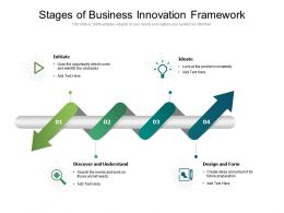 Stages Of Business Innovation Framework